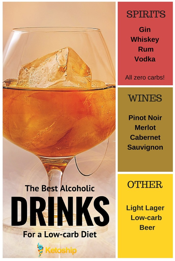 low carb and sugar free alcoholic drinks